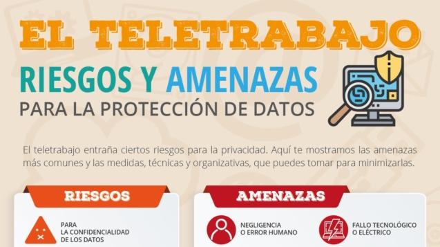 La protección de datos y el teletrabajo (II)